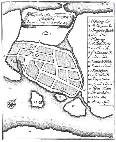 1100tallet - København - rekonstruktion Erik Pontoppidan 1760